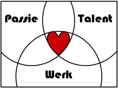 werk passie talent